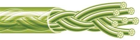 Spiderwire Plecionka Stealth Smooth 8 Moss Green 150m 1.814kg 0,06mm